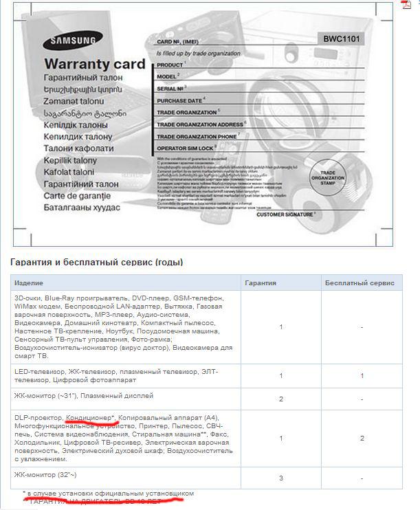 Гарантийные обязательства на установку кондиционера инструкция к кондиционеру lg a09aw1